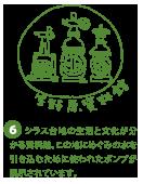 笠野原資料館